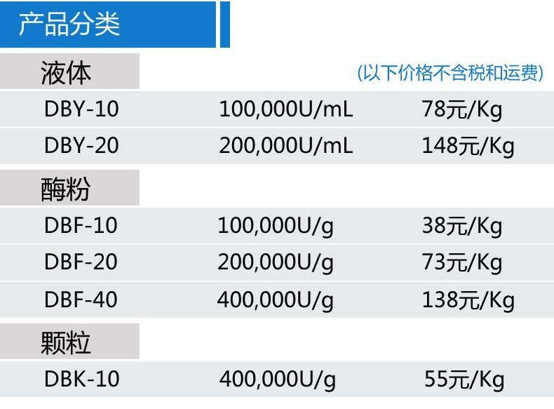 低温碱性蛋白酶_03.jpg